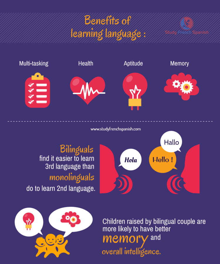 Why Study Foreign Language
