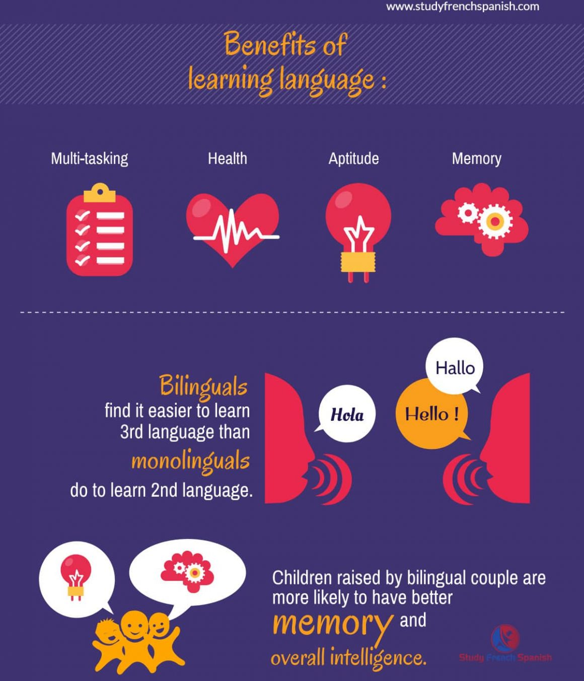 Advantages of learning languages